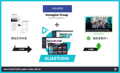 Inmagine 與 GliaCloud 攜手打造 AI 影音產製鏈