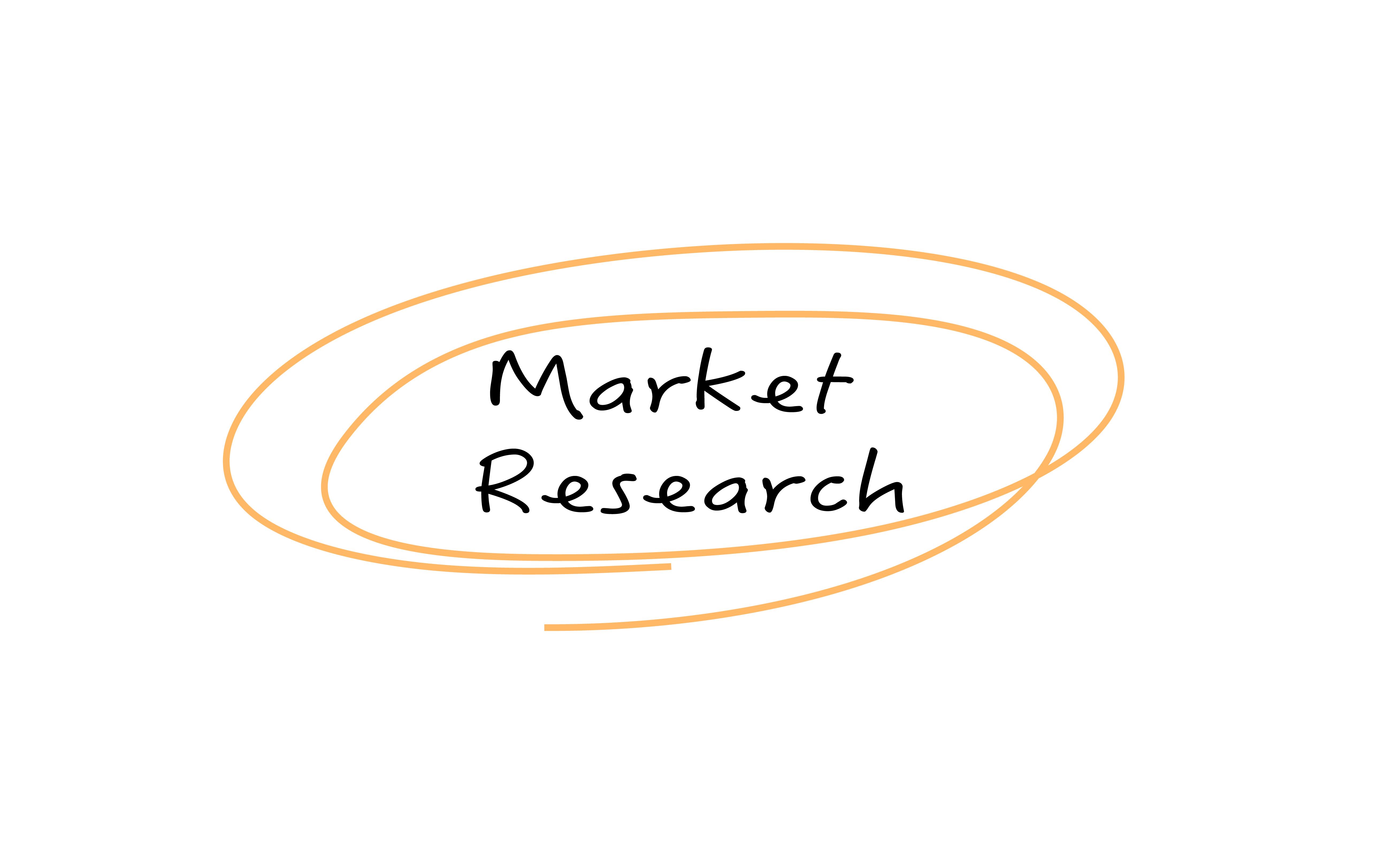 市調公司能幫你找到市場需求嗎?