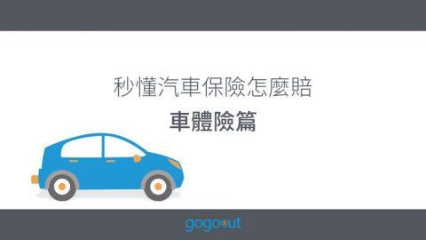 【知識文】車體險-秒懂租車保險怎麼賠