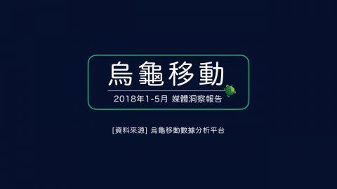 烏龜移動2018年媒體洞察報告vol.1 (上)