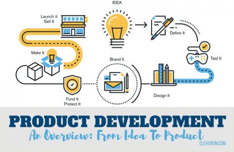 微觀筆記|軟體產品與商業模式