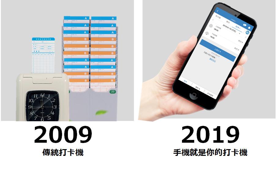 不怕誤踩勞檢地雷!安碩數位用WorkDo手機打卡功能輕鬆管理員工出缺勤