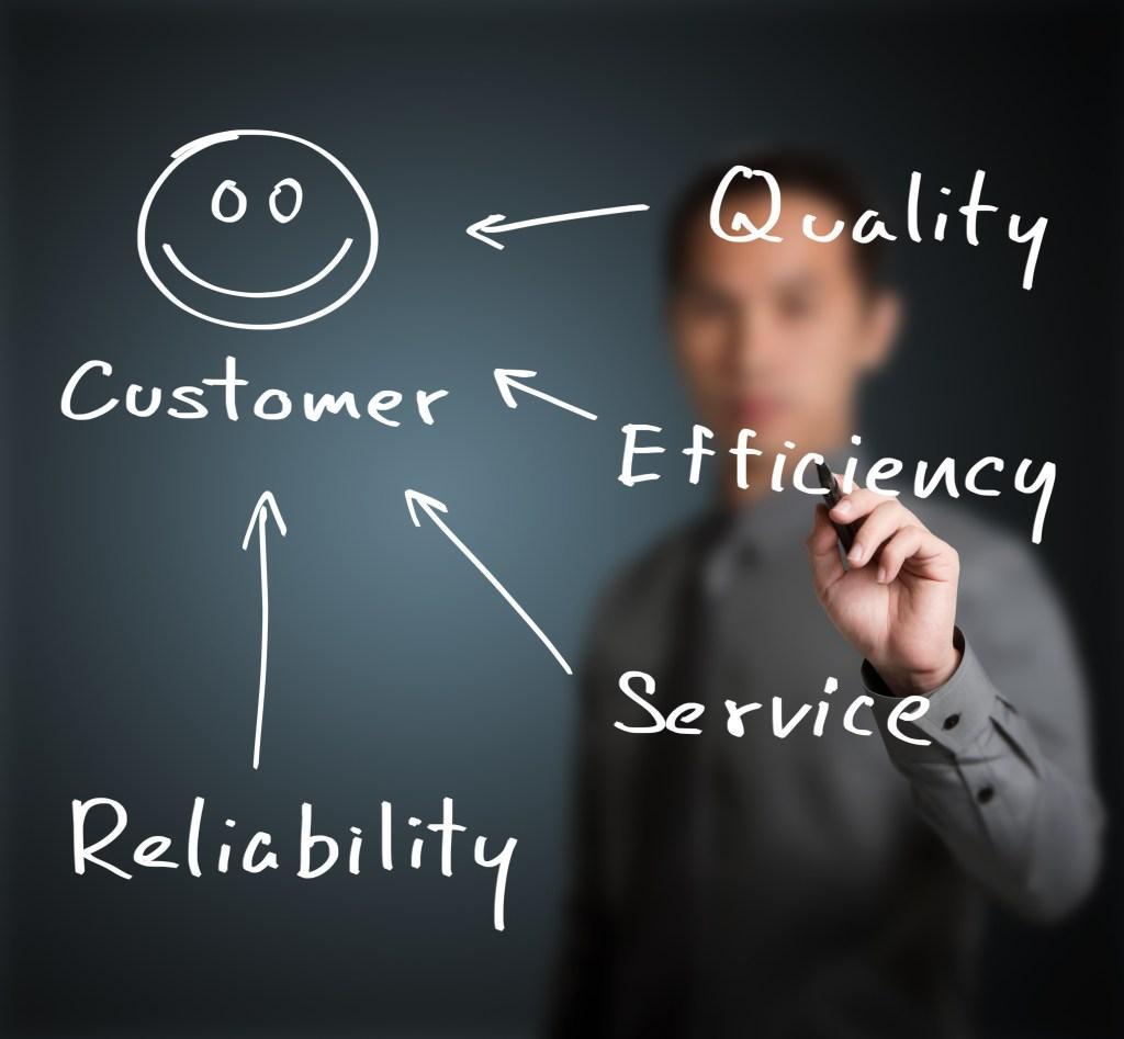 認識服務藍圖,為客戶創造完美的服務體驗架構!