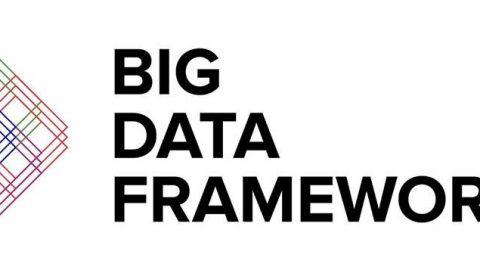 有關大數據的簡史 – 大數據從哪裡來的