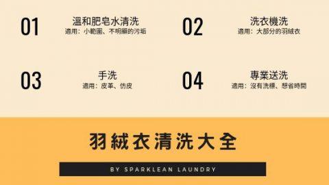 清洗羽絨衣的四種方法,你洗對了嗎?