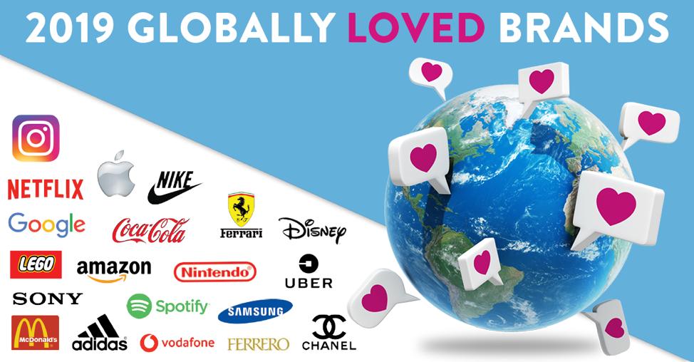 美商網基NetBase最受喜愛品牌報告