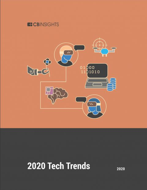 14 Tech Trends To Watch Closely In 2020 Powered by CB Insights