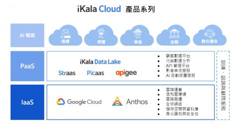 用 AI 助攻企業數位轉型!iKala 成立新品牌 iKala Cloud
