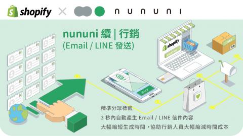台灣團隊開發 nununi AI 技術 於日本 Shopify 上線