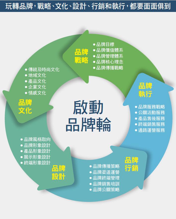 進入中國跨境電商必須掌握的三個經營策略