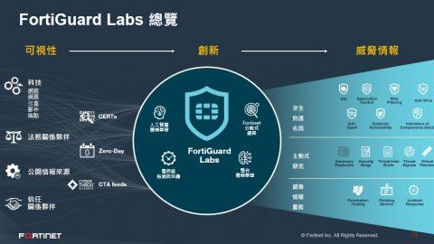 Fortinet 年貢獻台灣代工廠150億!深化資安承諾、持續投資台灣