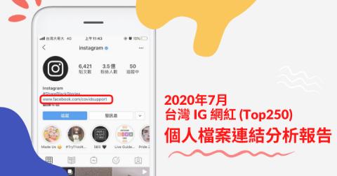 2020 年 7 月台灣 IG 網紅 (Top250) 「個人檔案連結」分析報告