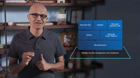 微軟 Ignite 2020大會:驅動企業韌性,迎向未來挑戰