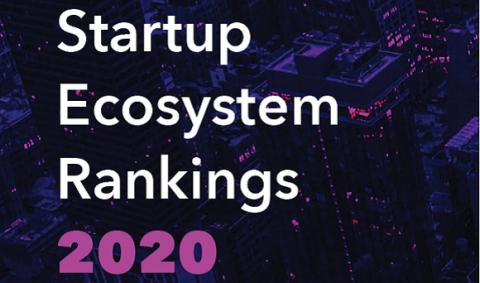 2020年StartupBlink創業生態系排名 臺北市躍上國際版圖