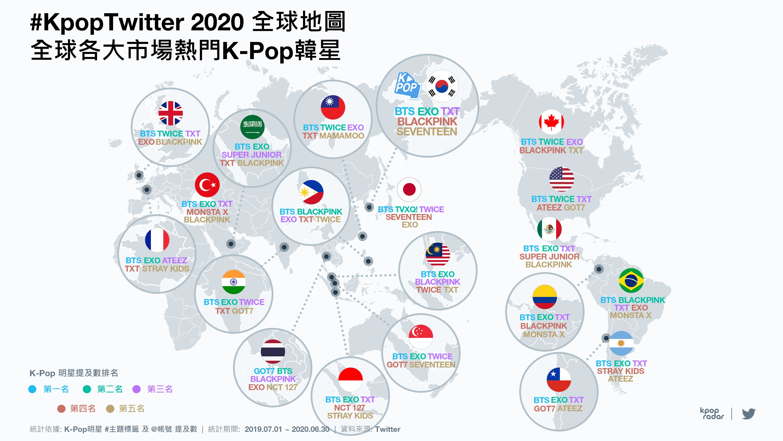 韓流當道!#KpopTwitter十週年 席捲全球二十市場