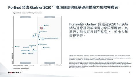 Fortinet 榮膺 Gartner 2020 年廣域網路邊緣基礎架構魔力象限領導者