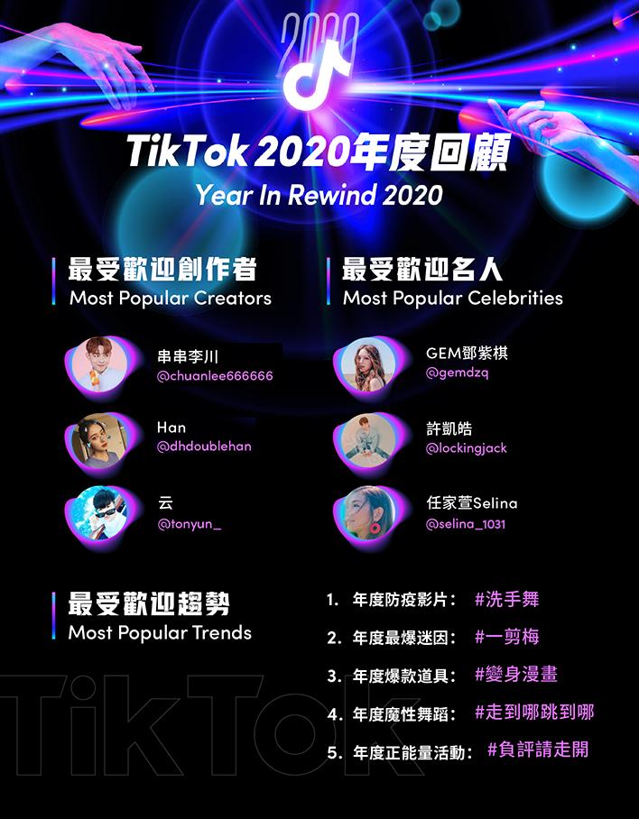 TikTok 2020 年度回顧,最夯短影音大公開