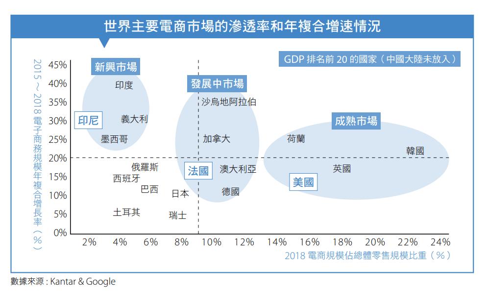 《新貿易時代—從兩岸跨境電商到全球貿易》:臺灣產業的機遇與挑戰
