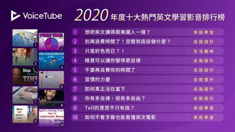 VoiceTube 2020 十大熱門影片排行榜出爐