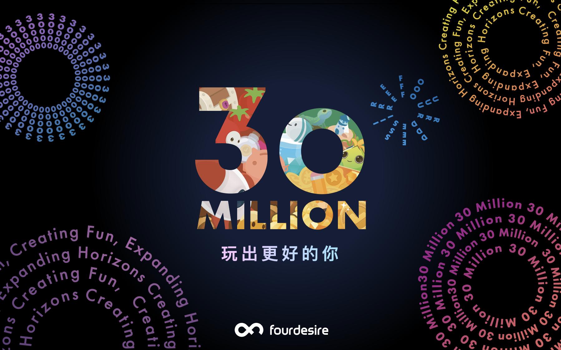 「玩出更好的你!」Fourdesire App 慶全球下載破 3 千萬