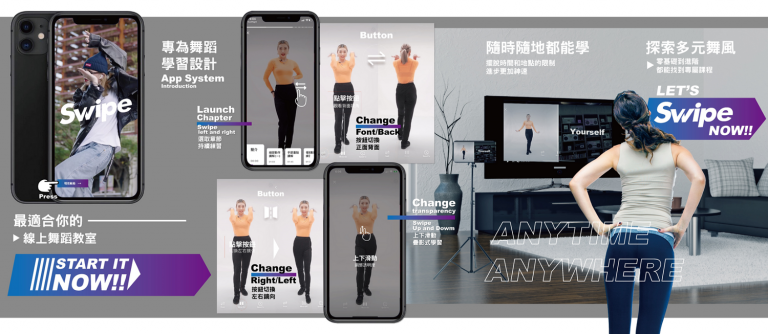 Swipe — suitable online dance courses