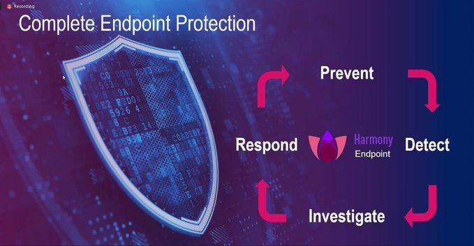 Check Point Harmony重新定義遠距辦公資安戰略